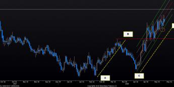EUR/PLN: szarpane wzrosty tracą impet
